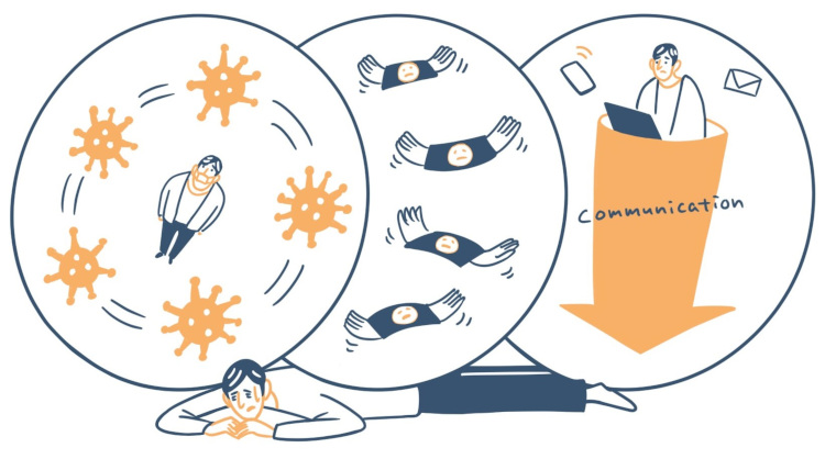 """""""コロナ不安""""から抜けるために トレーニング習慣で「忍耐力」を強化する"""