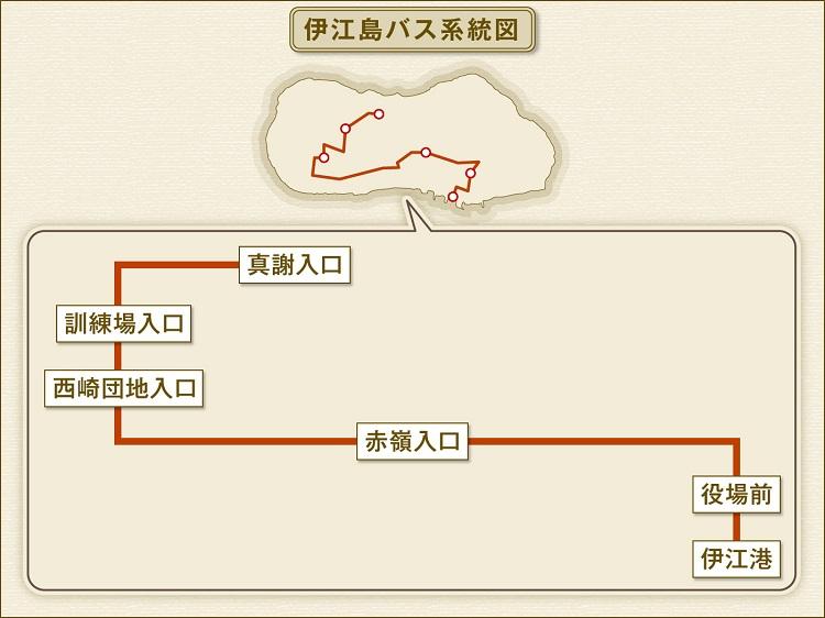 伊江島バス系統図
