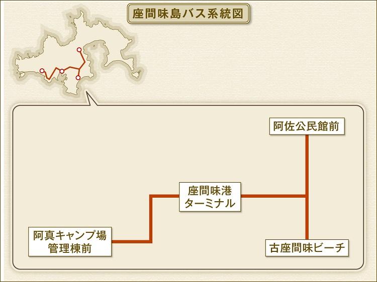 座間味島バス系統図