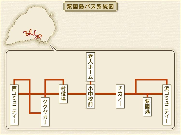 粟国島バス系統図