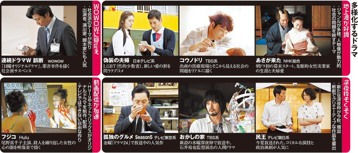 日本の出産ドラマ動画