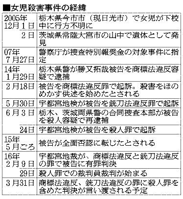 初動捜査ミス、逮捕に8年半 栃木小1殺害事件初公判