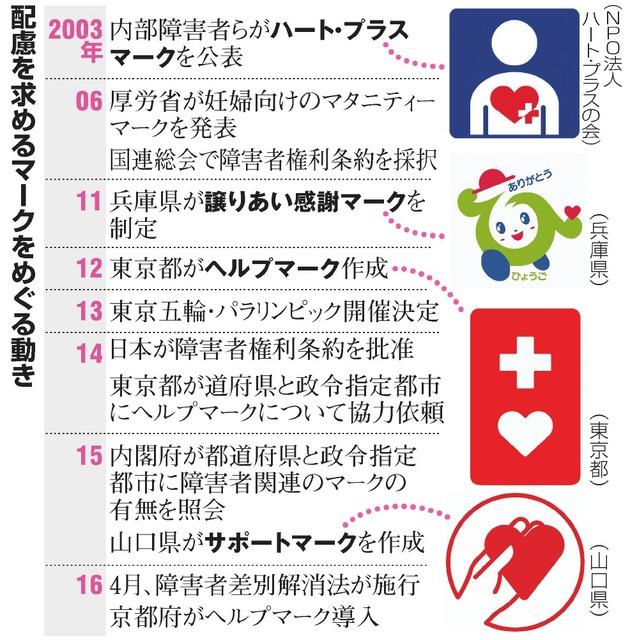 指定 東京 都 難病