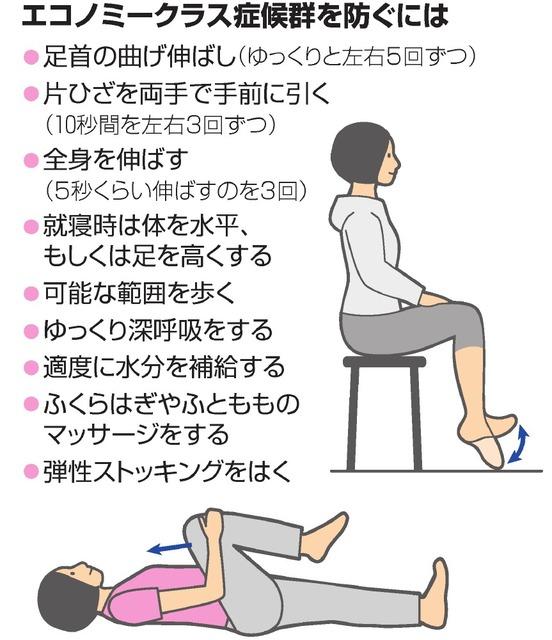 生理 前 足 の 付け根 痛い
