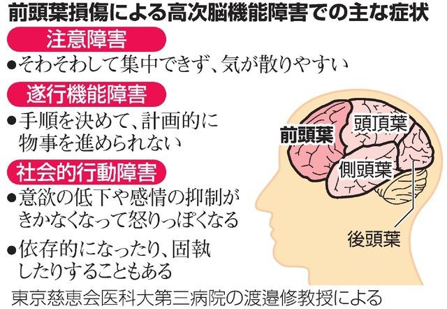 (患者を生きる:3061)ある日突然 高次脳機能障害:5 情報編 ...