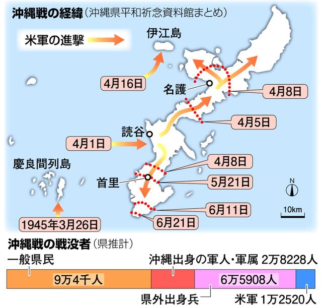沖縄戦とは何か、深く知るための...