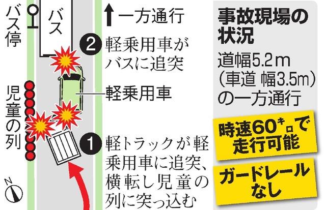 通学路、なぜ制限速度ない? 横浜・小1死亡事故現場
