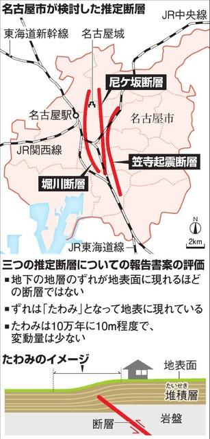 市 地震 名古屋