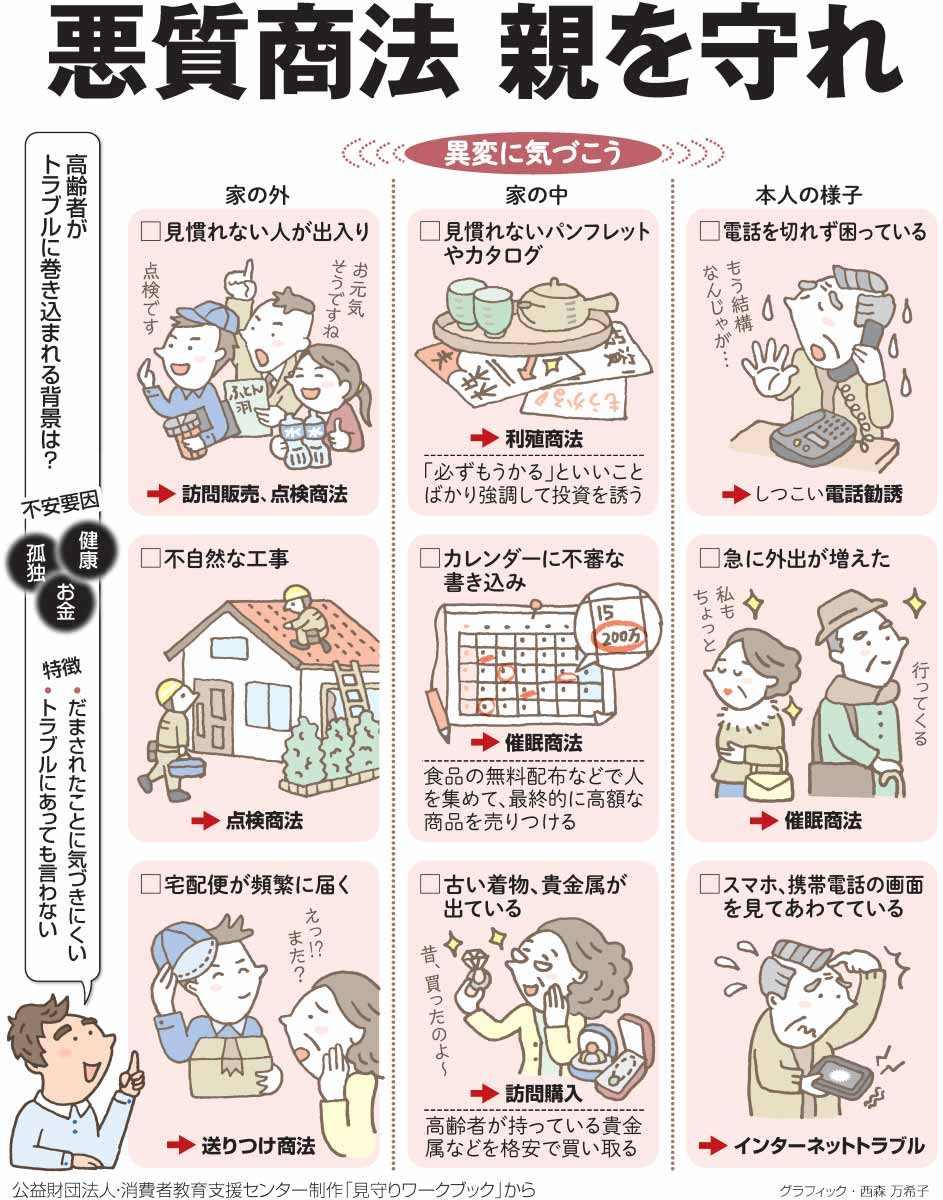 くらしの扉)悪質商法、親を守れ 日頃から会話、不安を把握:朝日新聞 ...