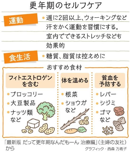 食事 エストロゲン