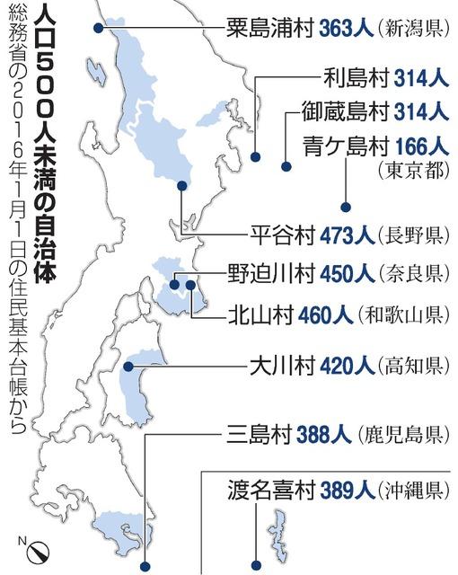 過疎の果て、議会は限界 「町村総会」検討始めた村も:朝日新聞デジタル
