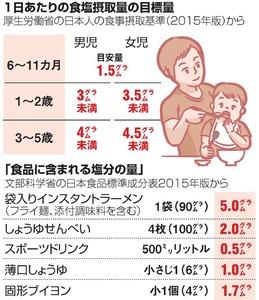 食塩中毒で乳児を死なせた保育施設経営者の吉田直 …