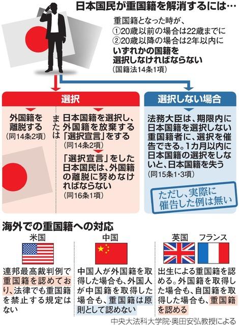 日本 国籍 コロナ