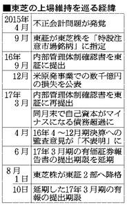東芝、1日に東証2部降格 上場廃止のおそれも:朝日新聞デジタル
