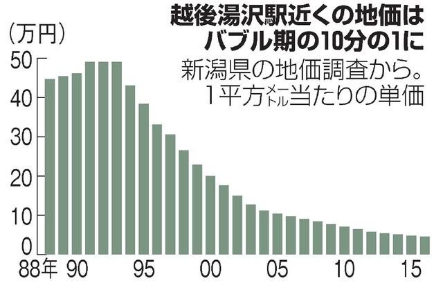 https://www.asahicom.jp/articles/images/AS20170811002889_comm.jpg