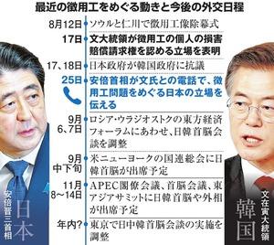 徴用工問題、くすぶる日韓関係 態度軟化に期待も不透明:朝日新聞デジタル