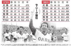 鉄人衣笠「初の3連覇、十分ある」 広島Vを振り返る