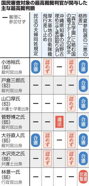 https://www.asahicom.jp/articles/images/AS20171017000297_comm.jpg