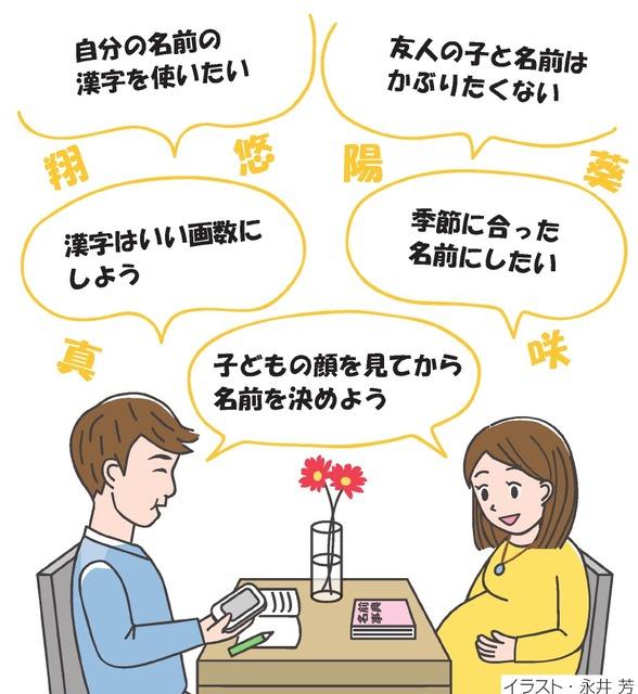 が たい が いい 漢字