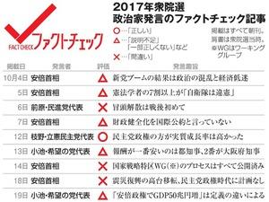 (パブリックエディターから)ファクトチェック コーナー常設化の検討を 小島慶子