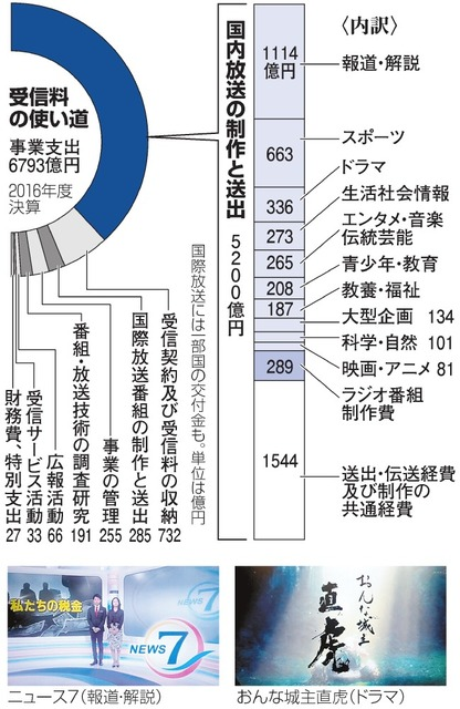 NHK見なくても、受信料なぜ 引っ越し先に突然の訪問:朝日新聞デジタル