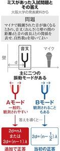 AS20180112004845 commL - 【阪大入試ミス】入試ミスの阪大、音叉の振動はAとBのモードあるのに…