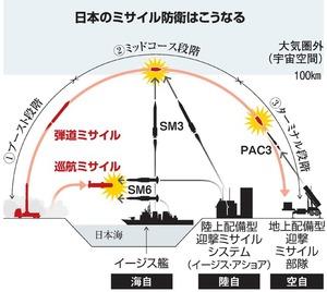 陸上イージスで巡航ミサイル防衛、小野寺防衛相が意欲:朝日新聞デジタル