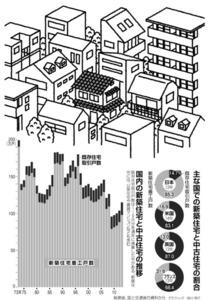 (ニッポンの宿題)やはり新築・持ち家? 平山洋介さん、山本久美子さん