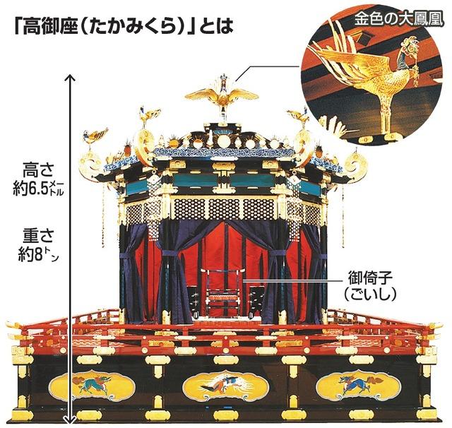 Хризантемовый трон - что это такое? :-)