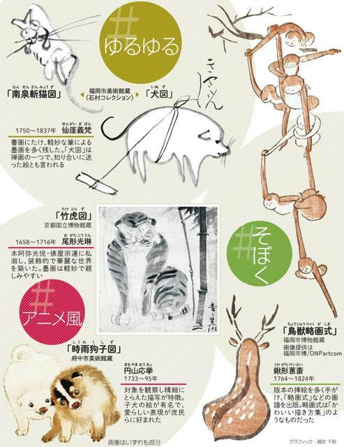 文化の扉)日本絵画が「かわいい」 小さな命とらえる、江戸期絵師の