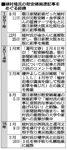 【サクラ】月川当局者研究第42弾【チレ】 YouTube動画>2本 ->画像>31枚