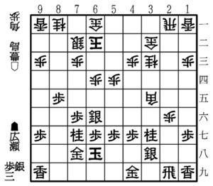 店じまい 第76期将棋名人戦A級順...