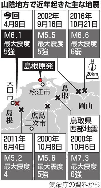 山陰に「ひずみ集中帯」存在か 島根地震、専門家が指摘:朝日新聞デジタル