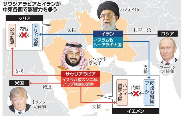 イランとサウジ、シリア巡り明暗 他人事ではない日本:朝日新聞デジタル