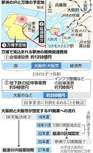 「大阪IR 万博」の画像検索結果