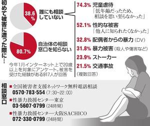 性犯罪やDV被害 4割は誰にも相談せず 警察庁調査 朝日新聞デジタル