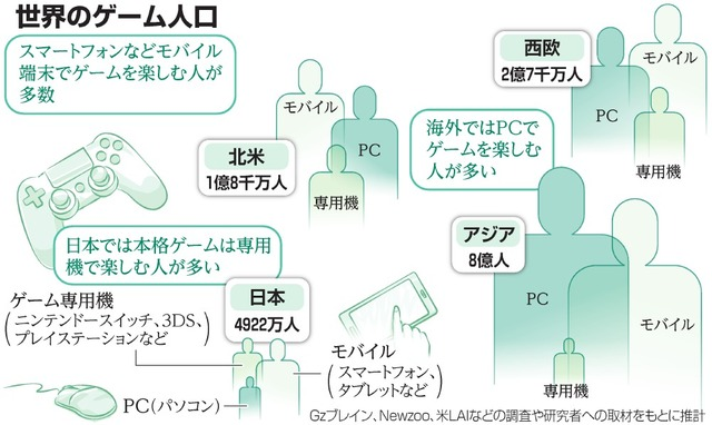【PS4/Switch】ドラクエ11の比較動画が公開! YouTube動画>2本 ->画像>59枚
