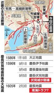 地震の発生状況、9世紀に似ている」 大阪北部地震:朝日新聞デジタル