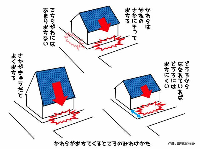 ちかづかないほうがよいかべイラストで子どもに説明朝日新聞デジタル