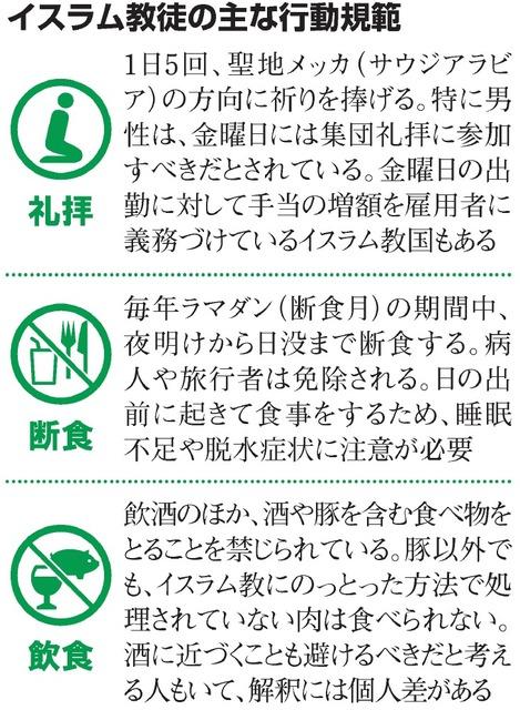 イスラム教徒も働きやすく 日本企業が礼拝所、食事面も:朝日新聞デジタル