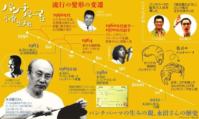 https://www.asahicom.jp/articles/images/AS20180629006112_comm.jpg