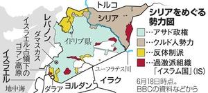 ゴラン高原に関するトピックス:...