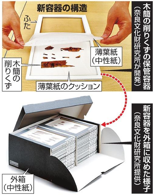 【奈良文化財研究所】木簡削りくずの保管容器を新開発 古代木簡の8割を網羅 ->画像>6枚