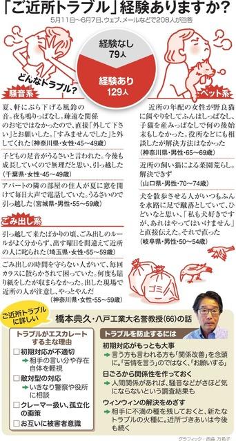 【社会】ベランダ喫煙、マンション理事会は紛糾→多数決→折衷案★4