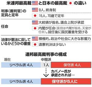 いちからわかる!)米最高裁の新...