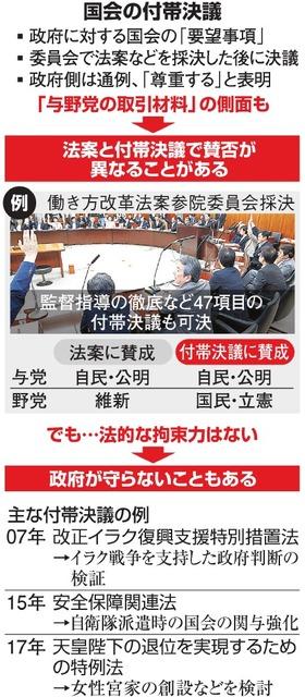 いちからわかる!)働き方改革法にある「付帯決議」って何?:朝日新聞 ...