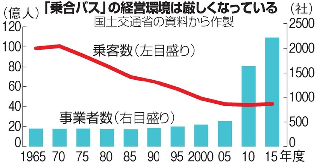 Category:Google Chromeユーザー (page 16) - JapaneseClass.jp