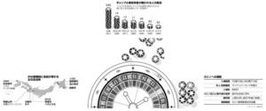 (ニッポンの宿題)ギャンブル依存、対策は 玄秀盛さん、三宅隆之さん