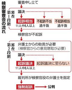 山梨)「残された道」 笹子事故...