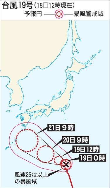 台風 19 号 沖縄